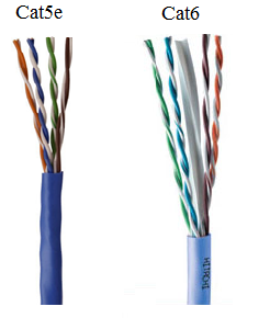 Difference Cable Ethernet Cat 5 6: Understanding the Differences between Cat 5e and Cat 6 Ethernet rh:takistmr.com,Design